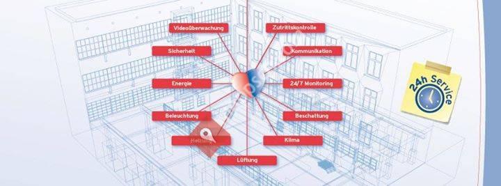 MKM Gebäudetechnik GmbH